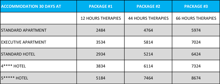 OUTPATIENT PRICELIST